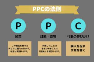PPCの法則